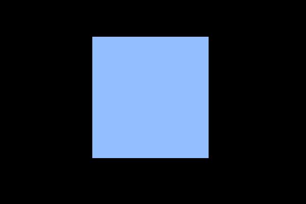 グループ/ユーザー管理